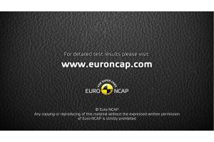 Наиболее надежные транспортные средства 2018 года согласно версии Euro NCAP